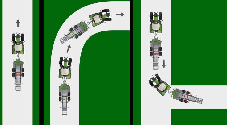 CGI for å vise Fendt automatisk låsing av passivt styrende tilhengeraksel.